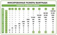 Государственная политика в сфере лотерейной деятельности